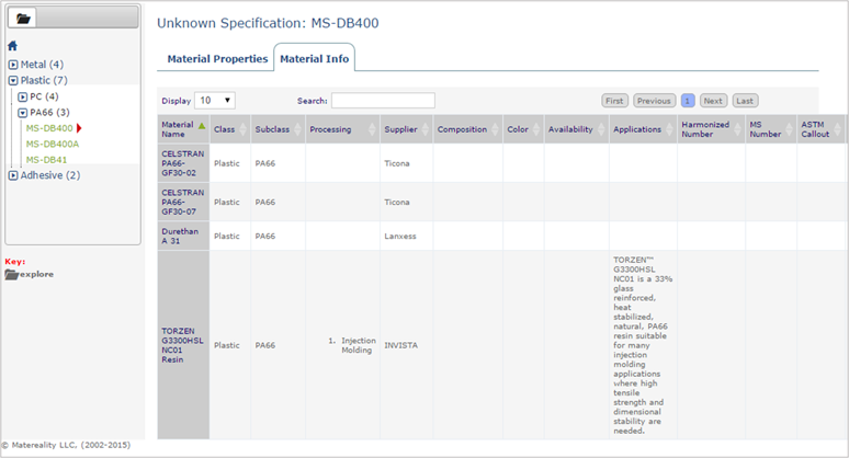 Specification Browser info view
