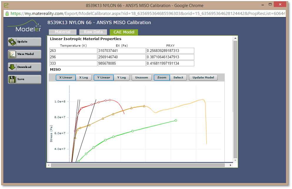 Download Materials Database For Ansys Free